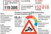 В ДТП с микроавтобусом в Челябинской области пострадали 11 человек
