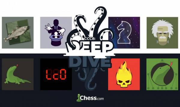Нейросеть Lc0 впервые в истории выиграла чемпионат мира по шахматам