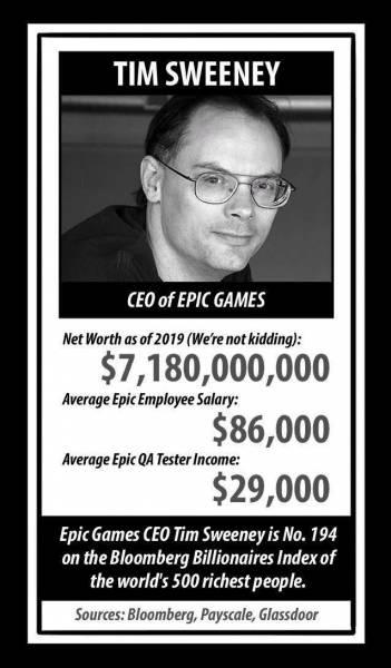 Все силы на поддержку Fortnite - источники издания Polygon сообщили о кошмарных переработках в Epic Games