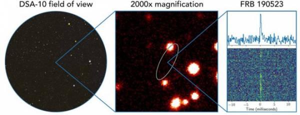 Астрономы приблизились к разгадке тайны быстрых радиовсплесков