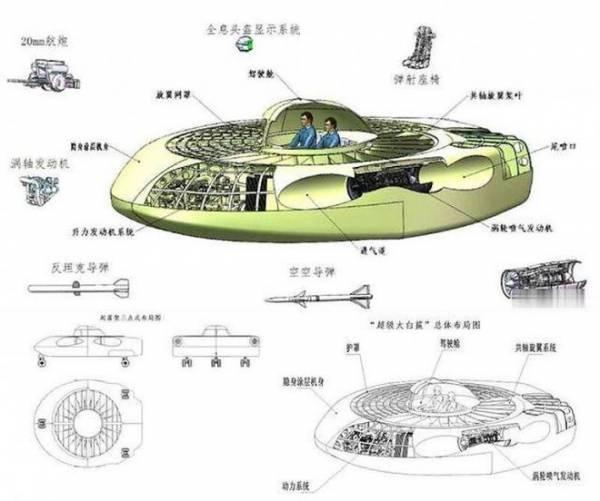 В Китае построили боевую летающую тарелку