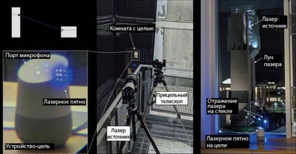 Умные колонки удалось взломать без подключения – при помощи лазера