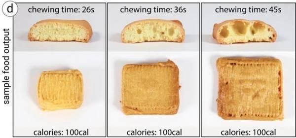 Напечатанная еда научит вас есть меньше, а насыщаться быстрее
