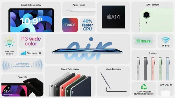Apple представила iPad 8-го поколения и новый мощный iPad Air в дизайне iPad Pro