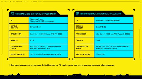 SSD рекомендуется: CD Projekt RED назвала системные требования Cyberpunk 2077