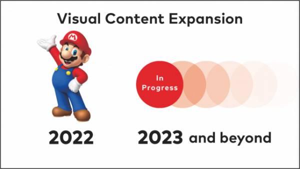 Ждем аниме по The Legend of Zelda? Nintendo готова к производству новых анимационных проектов по своим франшизам