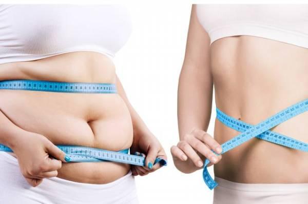 Максимум и минимум. Какие значения веса могут быть критическими?