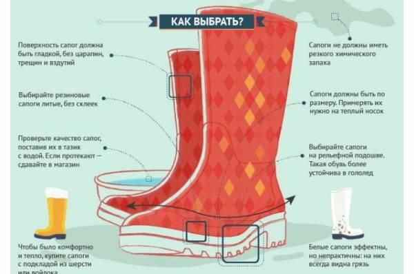 Чем вредны резиновые сапоги и плащи-дождевики?