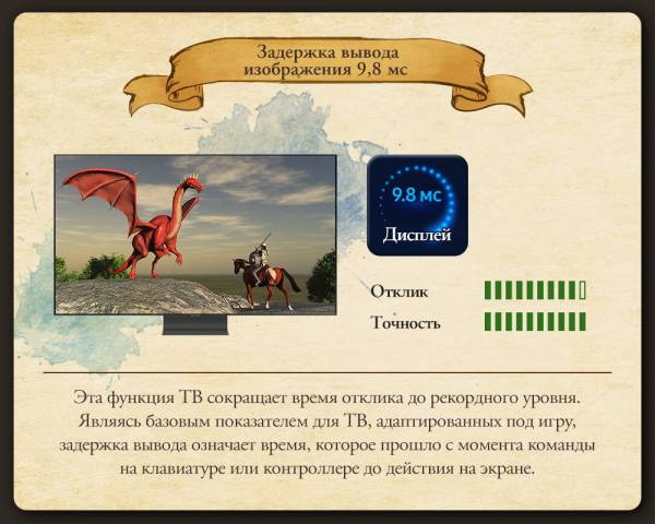 4K, FreeSynce Premium и низкое время отклика: Samsung рассказала о преимуществах телевизоров QLED для геймеров