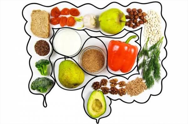 При каких видах рака эффективен витамин D?