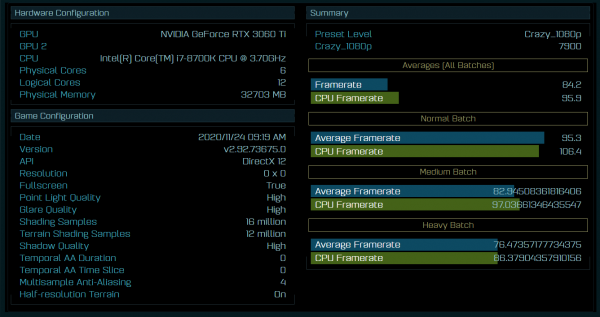 NVIDIA GeForce RTX 3060 Ti протестировали в Ashes of the Singularity и на Geekbench — утечка