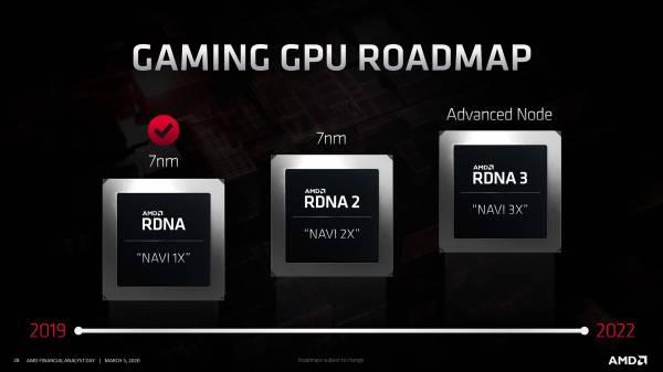 AMD выпустит все запланированные видеокарты на базе RDNA 2 до конца года