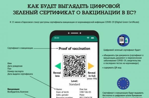 Как получить сертификат на английском языке о вакцинации от COVID-19?