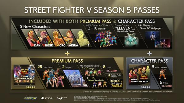 В Street Fighter V: Champion Edition добавят героиню файтинга Rival Schools