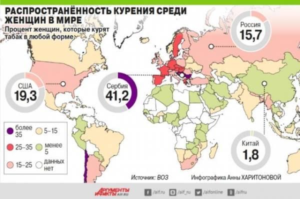 Правда ли, что в Госдуму могут внести законопроект о курилках в отеле?