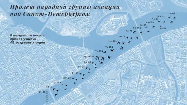 В Санкт-Петербурге парадом кораблей и авиации отметят День ВМФ России