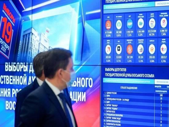 «Единую Россию» в Якутии подкосили лесные пожары