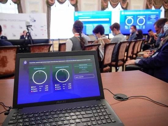 Итоги выборов подтвердили доверие избирателей к системе электронного голосования