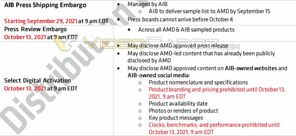 СМИ: AMD Radeon RX 6600 выйдет в середине октября — стали известны точные характеристики