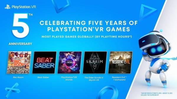 Подарок для подписчиков PS Plus от Sony на пятилетие PlayStation VR: Владельцам шлема раздадут три игры бесплатно